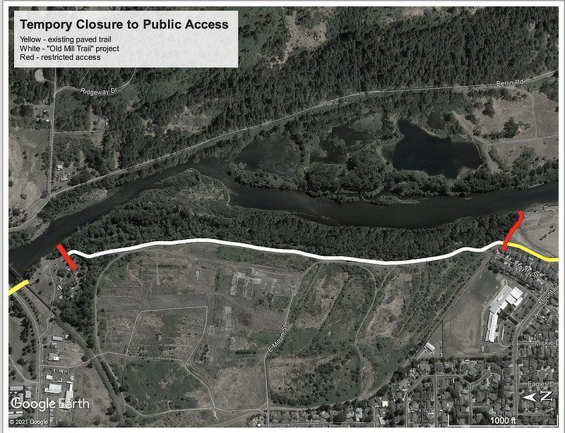 OMT Temporary Closure to Public access